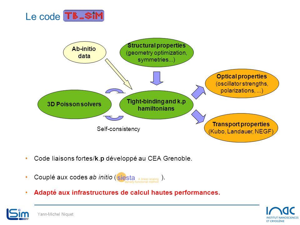 Yann-Michel Niquet Le code Code liaisons fortes/k.p développé au CEA Grenoble. Couplé aux codes ab initio ( ). Adapté aux infrastructures de calcul ha