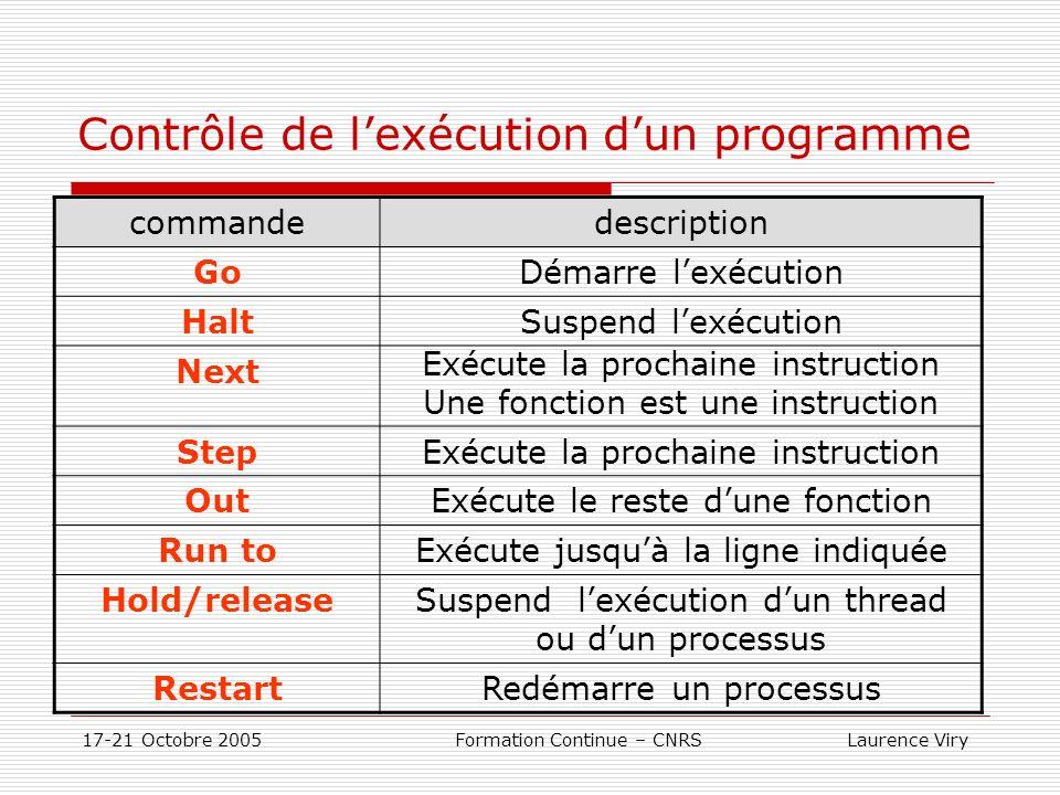 17-21 Octobre 2005 Formation Continue – CNRS Laurence Viry Contrôle de lexécution dun programme commandedescription GoDémarre lexécution HaltSuspend l