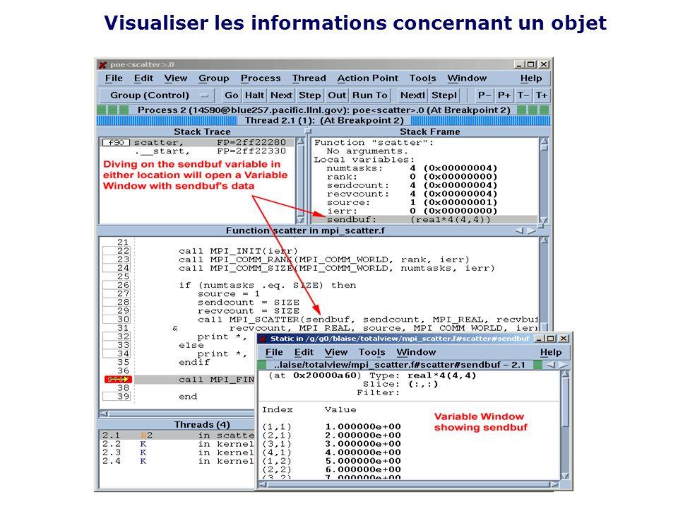 Visualiser les informations concernant un objet