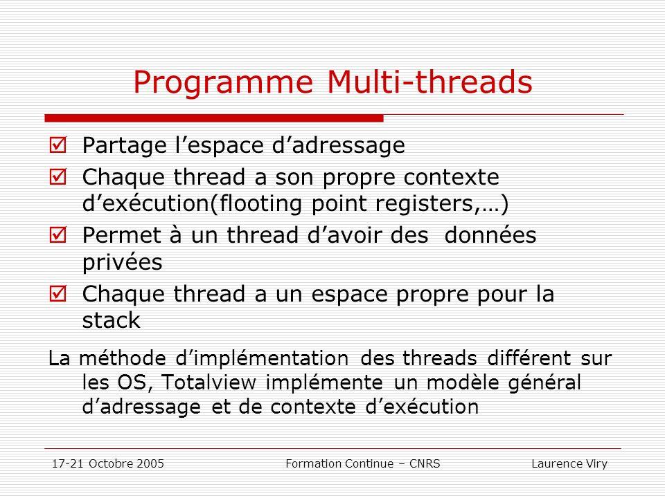 17-21 Octobre 2005 Formation Continue – CNRS Laurence Viry Programme Multi-threads Partage lespace dadressage Chaque thread a son propre contexte dexé