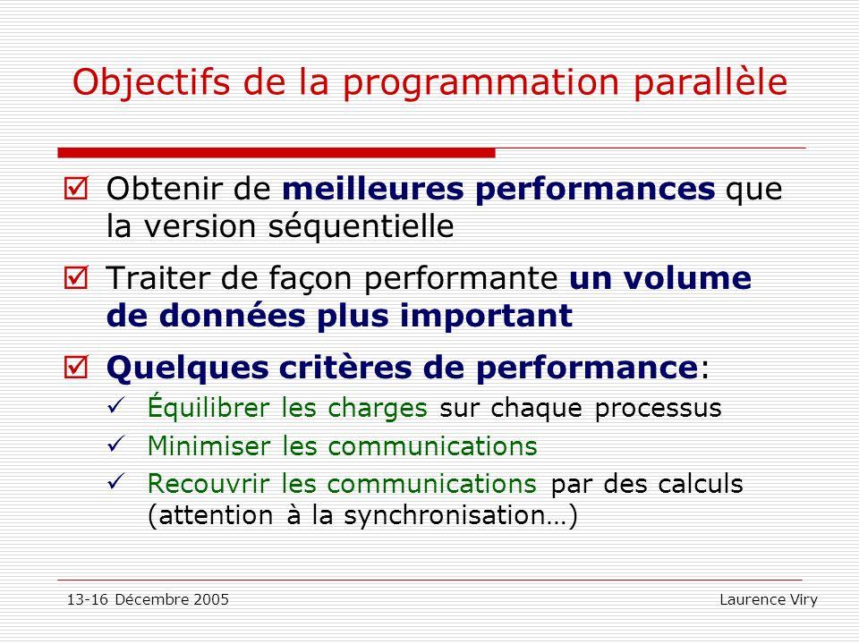 13-16 Décembre 2005 Laurence Viry Objectifs de la programmation parallèle Obtenir de meilleures performances que la version séquentielle Traiter de fa