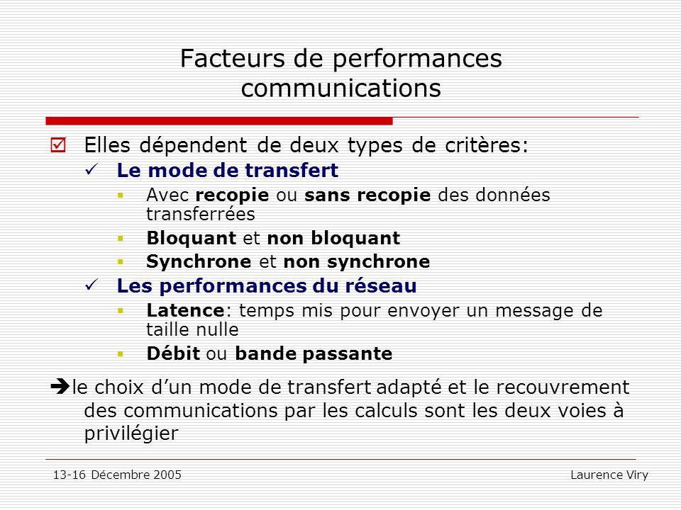 13-16 Décembre 2005 Laurence Viry Facteurs de performances communications Elles dépendent de deux types de critères: Le mode de transfert Avec recopie