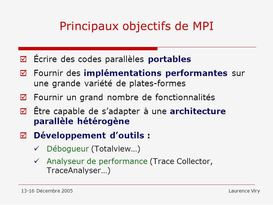 13-16 Décembre 2005 Laurence Viry Principaux objectifs de MPI Écrire des codes parallèles portables Fournir des implémentations performantes sur une g