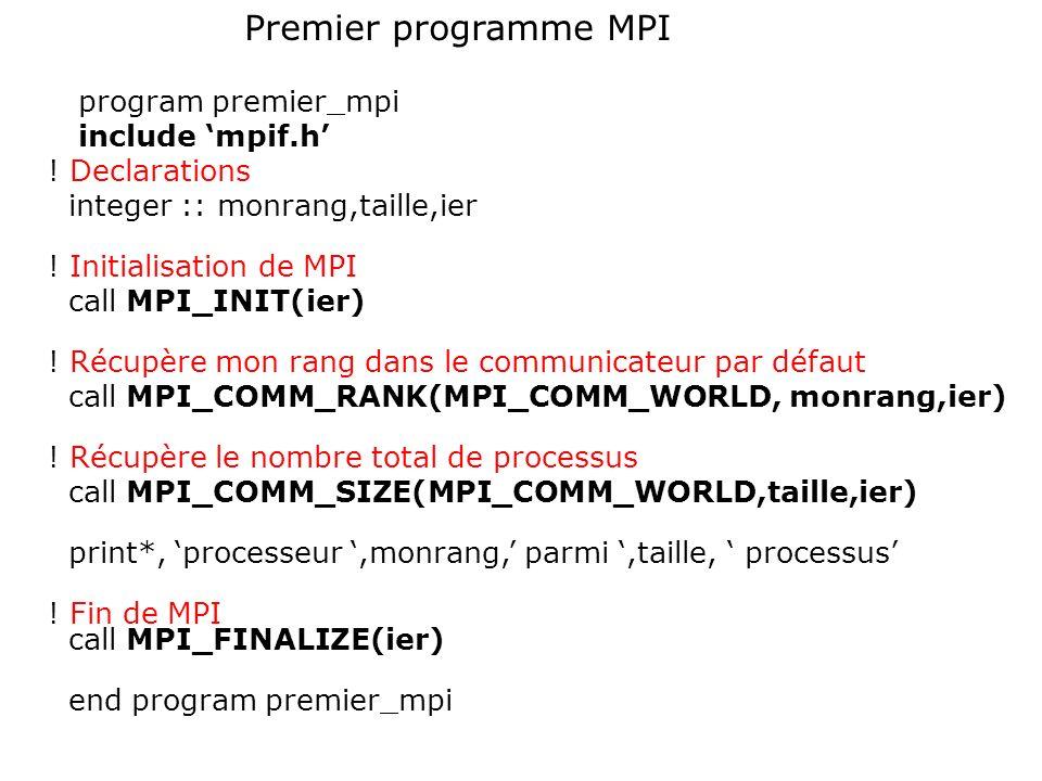 Premier programme MPI program premier_mpi include mpif.h ! Declarations integer :: monrang,taille,ier ! Initialisation de MPI call MPI_INIT(ier) ! Réc
