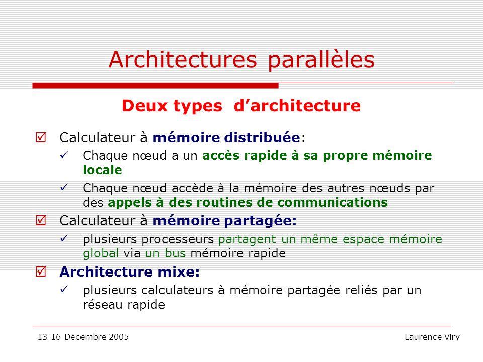 13-16 Décembre 2005 Laurence Viry Apport de MPI-2 à MPI-1 Gestion dynamique des processus Possibilité de développer des codes MPMD Support multi plates-formes Démarrage et arrêt dynamique des sous-tâches Gestion des signaux système E/S parallèles Communication de mémoire à mémoire (put/get) accès direct à la mémoire dun processus distant (Remote Memory Access)