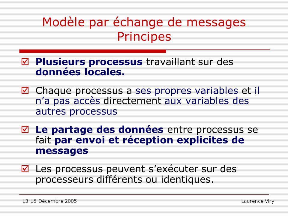 13-16 Décembre 2005 Laurence Viry Informations sur le communicateur Taille: nombre de processus En C: int MPI_Comm_size(MPI_Comm comm,int *size) En Fortran: integer :: COMM,size,ier call MPI_COMM_SIZE(COMM,size,ier) Rang dun processus dans un commutateur En C: int MPI_Comm_rank(MPI_Comm comm,int * rang) En Fortran: integer :: COMM,rang,ier call MPI_COMM_RANK(COMM, rang,ier)