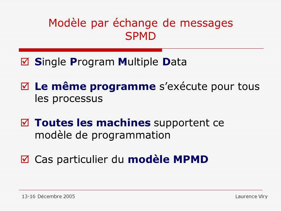 13-16 Décembre 2005 Laurence Viry Bibliothèque MPI: Bibliographie Documentations complémentaires et descriptions de différentes implémentations http://www.mcs.anl.gov/mpi http://www.mpi-forum.org/index.html Formations: Tutoriaux: www-unix.mcs.anl.gov/mpi/tutorial/gropp/talk.html Cours: www.idris.fr/data/cours/cours-IDRIS.html foxtrot.ncsa.uiuc.edu:8900/webct/public/home.pl
