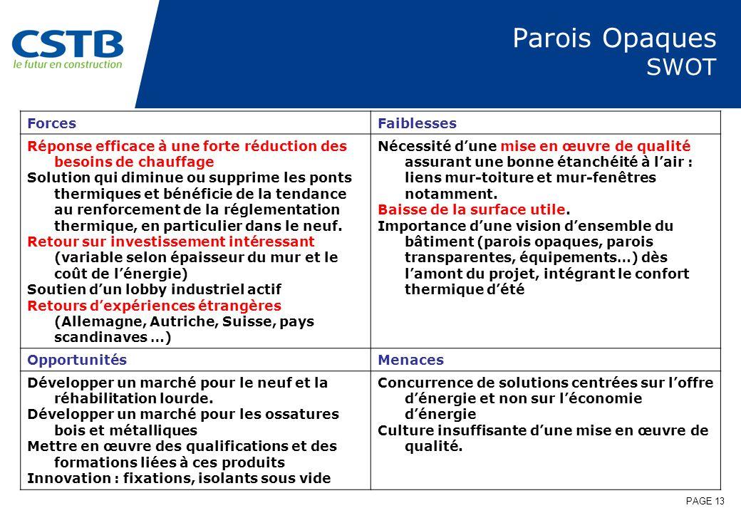 PAGE 13 Parois Opaques SWOT ForcesFaiblesses Réponse efficace à une forte réduction des besoins de chauffage Solution qui diminue ou supprime les pont