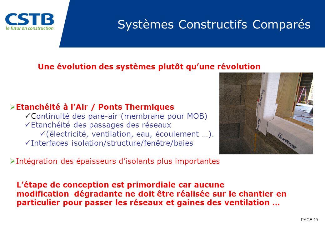 PAGE 19 Systèmes Constructifs Comparés Etanchéité à lAir / Ponts Thermiques Continuité des pare-air (membrane pour MOB) Etanchéité des passages des ré