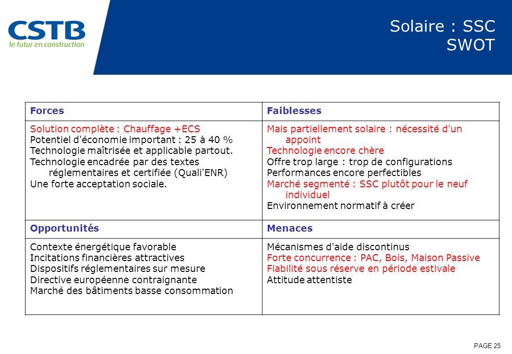 PAGE 25 Solaire : SSC SWOT ForcesFaiblesses Solution complète : Chauffage +ECS Potentiel d'économie important : 25 à 40 % Technologie maîtrisée et app