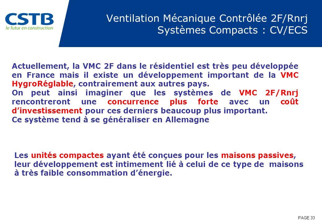 PAGE 33 Actuellement, la VMC 2F dans le résidentiel est très peu développée en France mais il existe un développement important de la VMC HygroRéglabl