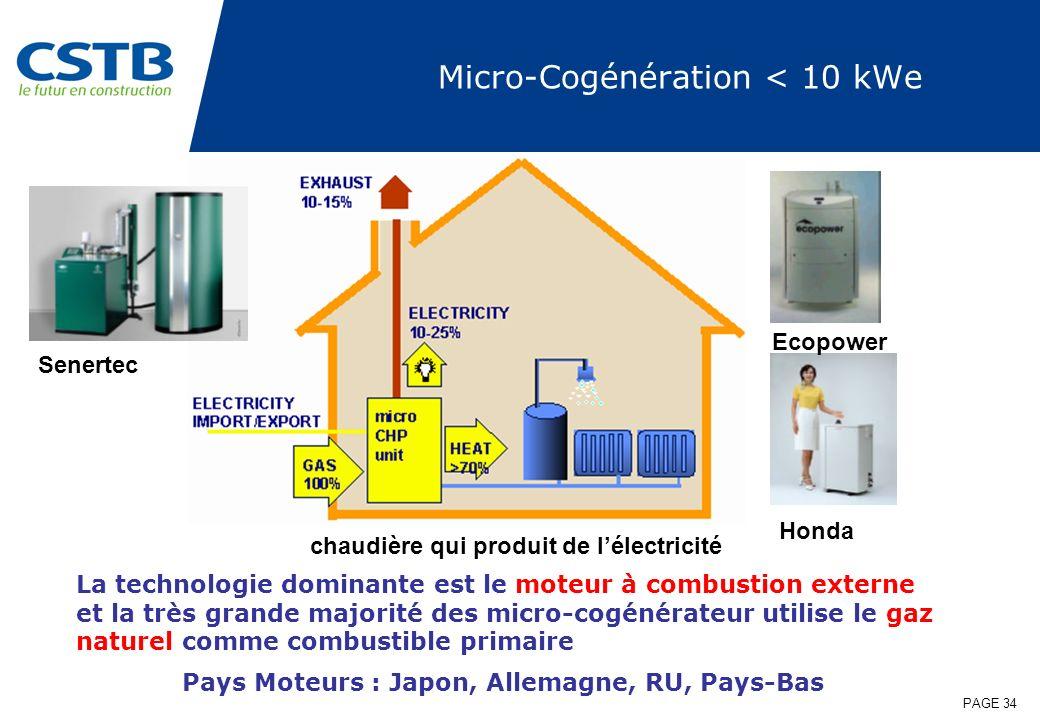 PAGE 34 Micro-Cogénération < 10 kWe La technologie dominante est le moteur à combustion externe et la très grande majorité des micro-cogénérateur util