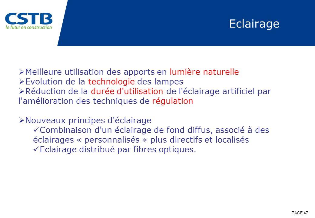 PAGE 47 Eclairage Meilleure utilisation des apports en lumière naturelle Evolution de la technologie des lampes Réduction de la durée d'utilisation de