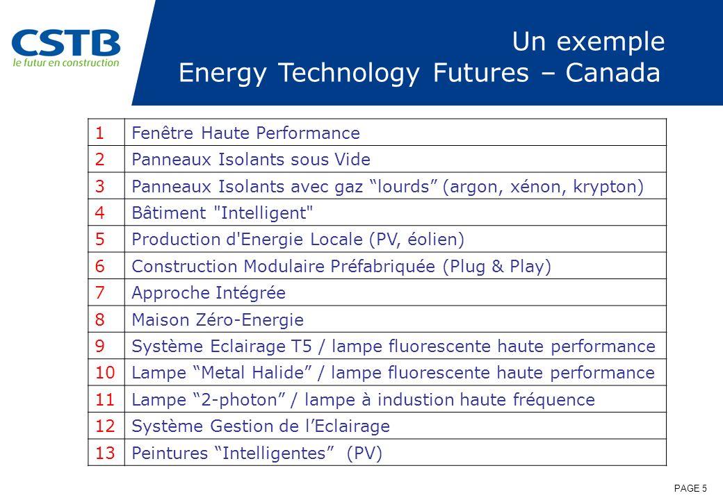 PAGE 5 1Fenêtre Haute Performance 2Panneaux Isolants sous Vide 3Panneaux Isolants avec gaz lourds (argon, xénon, krypton) 4Bâtiment