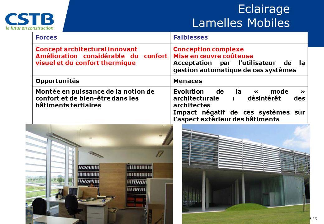 PAGE 53 Eclairage Lamelles Mobiles ForcesFaiblesses Concept architectural innovant Amélioration considérable du confort visuel et du confort thermique