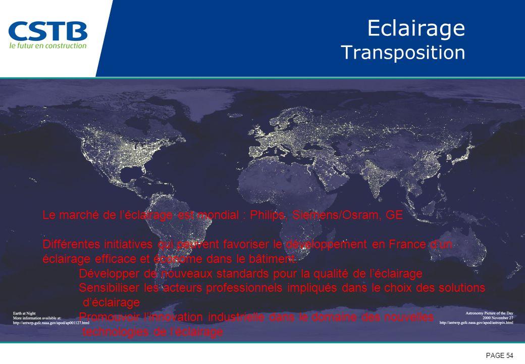 PAGE 54 Eclairage Transposition Le marché de léclairage est mondial : Philips, Siemens/Osram, GE Différentes initiatives qui peuvent favoriser le déve