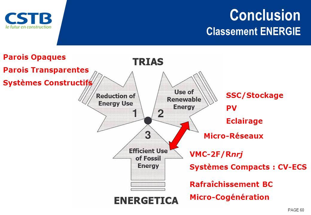PAGE 60 Conclusion Classement ENERGIE Parois Opaques Parois Transparentes Systèmes Constructifs SSC/Stockage PV Eclairage VMC-2F/Rnrj Systèmes Compact