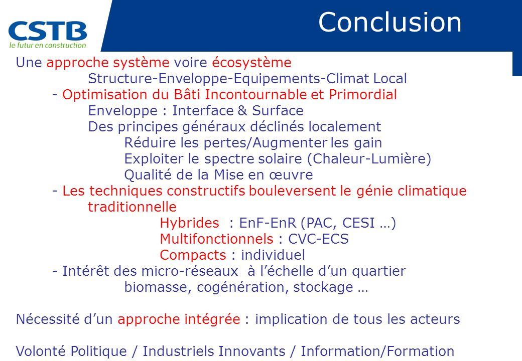 PAGE 63 Une approche système voire écosystème Structure-Enveloppe-Equipements-Climat Local - Optimisation du Bâti Incontournable et Primordial Envelop