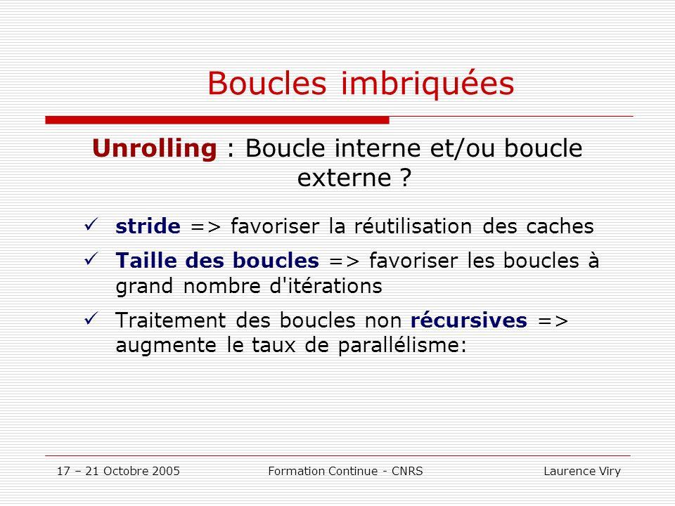 17 – 21 Octobre 2005 Formation Continue - CNRS Laurence Viry Boucles imbriquées Unrolling : Boucle interne et/ou boucle externe .