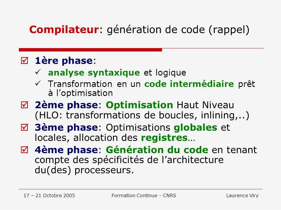 17 – 21 Octobre 2005 Formation Continue - CNRS Laurence Viry Optimisation du cache par copie Copie d une partie des données dans un tableau temporaire taille du tableau < 64*taille_page suffisamment petit: réutilisation des données du cache ne peut être pris en charge par le compilateur Performances: diminue les TLB misses L1 et L2 misses peuvent rester importants Overhead dû à la copie Préférer le Cache Blocking lorsque cest possible