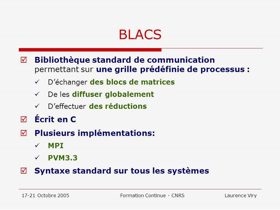 17-21 Octobre 2005 Formation Continue - CNRS Laurence Viry BLACS Bibliothèque standard de communication permettant sur une grille prédéfinie de proces
