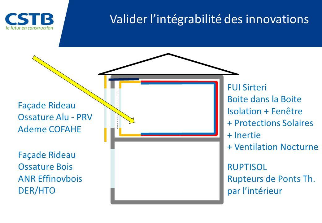 Valider lintégrabilité des innovations FUI Sirteri Boite dans la Boite Isolation + Fenêtre + Protections Solaires + Inertie + Ventilation Nocturne Faç