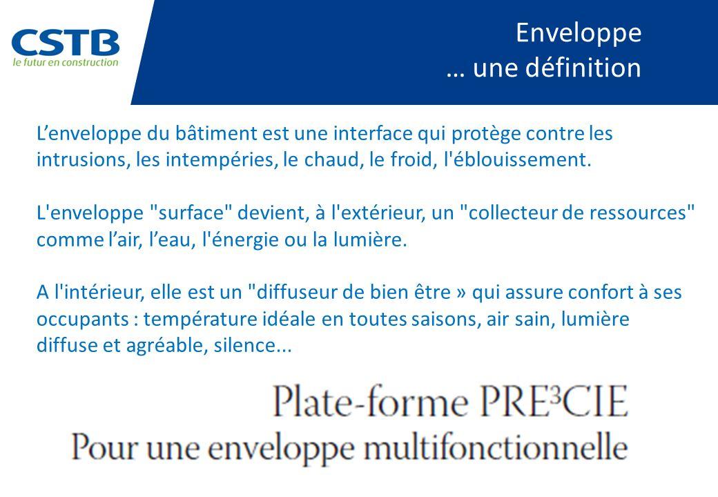 Confort & Parois DPE- ADEME Non-isoléeIsolée