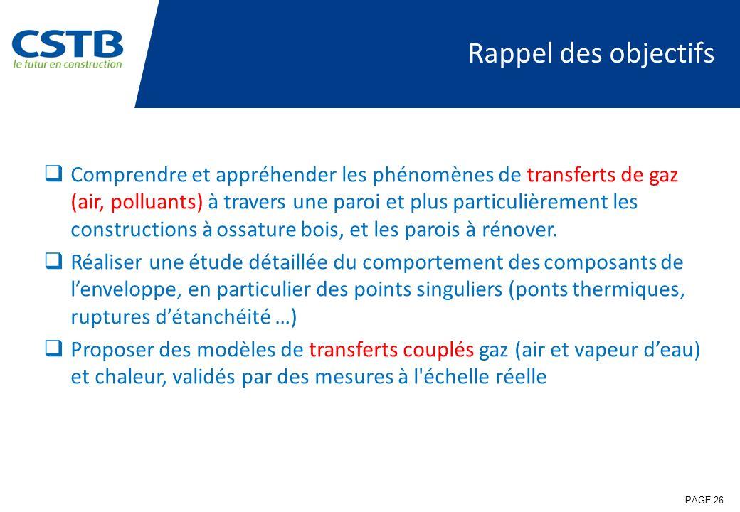 Rappel des objectifs PAGE 26 Comprendre et appréhender les phénomènes de transferts de gaz (air, polluants) à travers une paroi et plus particulièreme