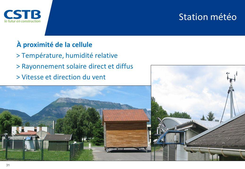 31 Station météo À proximité de la cellule > Température, humidité relative > Rayonnement solaire direct et diffus > Vitesse et direction du vent