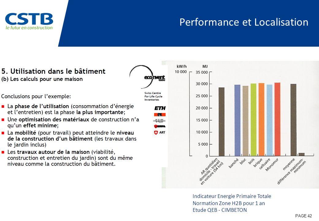 PAGE 42 Performance et Localisation Indicateur Energie Primaire Totale Normation Zone H2B pour 1 an Etude QEB - CIMBETON