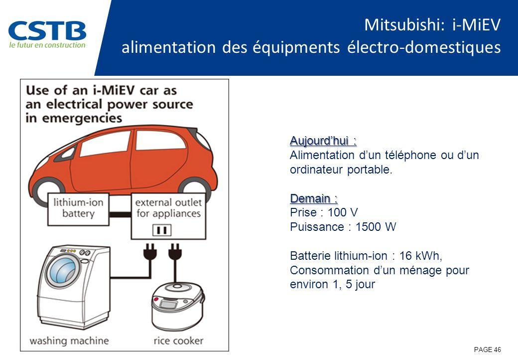 Mitsubishi: i-MiEV alimentation des équipments électro-domestiques PAGE 46 Aujourdhui : Alimentation dun téléphone ou dun ordinateur portable. Demain