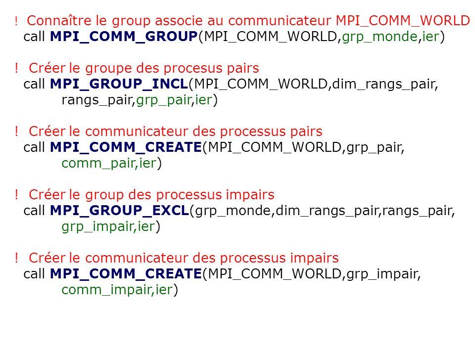 ! Connaître le group associe au communicateur MPI_COMM_WORLD call MPI_COMM_GROUP(MPI_COMM_WORLD,grp_monde,ier) ! Créer le groupe des procesus pairs ca