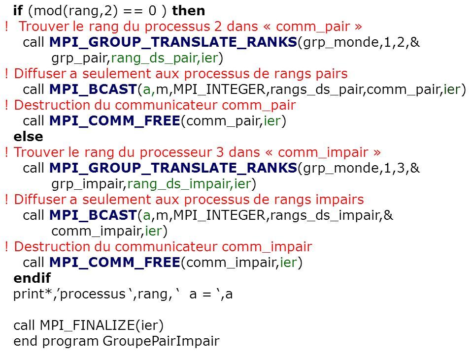 if (mod(rang,2) == 0 ) then ! Trouver le rang du processus 2 dans « comm_pair » call MPI_GROUP_TRANSLATE_RANKS(grp_monde,1,2,& grp_pair,rang_ds_pair,i