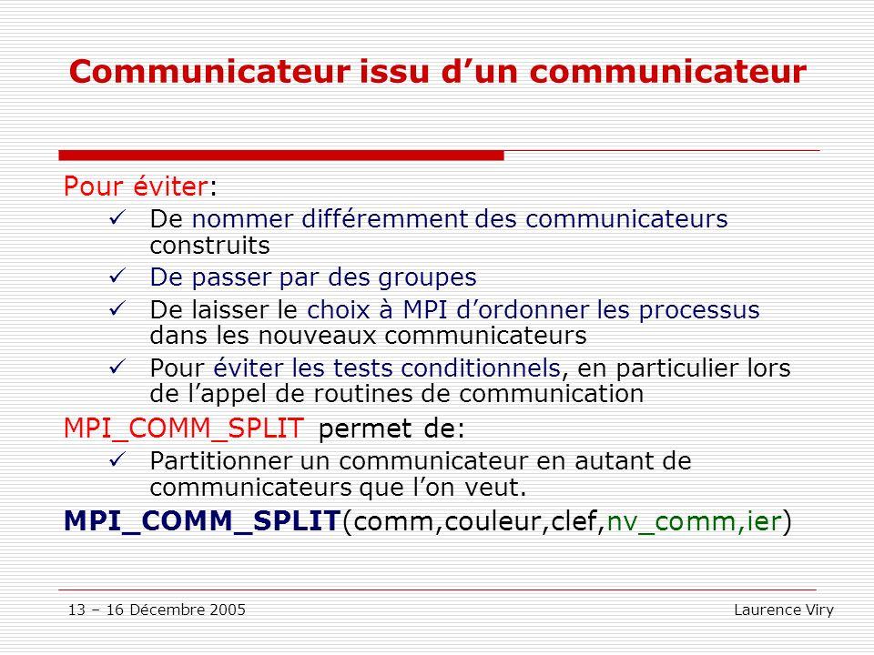 13 – 16 Décembre 2005 Laurence Viry Communicateur issu dun communicateur Pour éviter: De nommer différemment des communicateurs construits De passer p