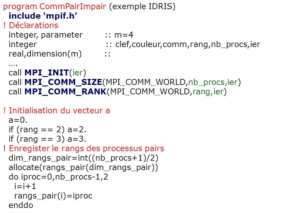 program CommPairImpair (exemple IDRIS) include mpif.h ! Déclarations integer, parameter :: m=4 integer :: clef,couleur,comm,rang,nb_procs,ier real,dim