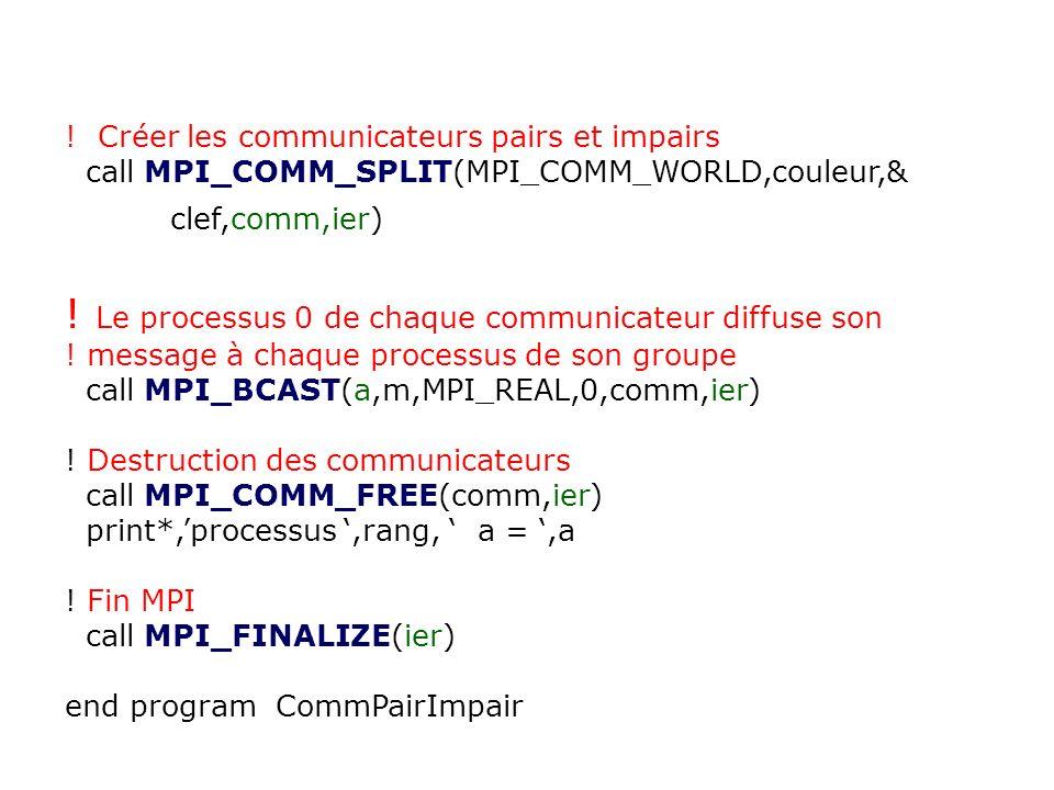 ! Créer les communicateurs pairs et impairs call MPI_COMM_SPLIT(MPI_COMM_WORLD,couleur,& clef,comm,ier) ! Le processus 0 de chaque communicateur diffu