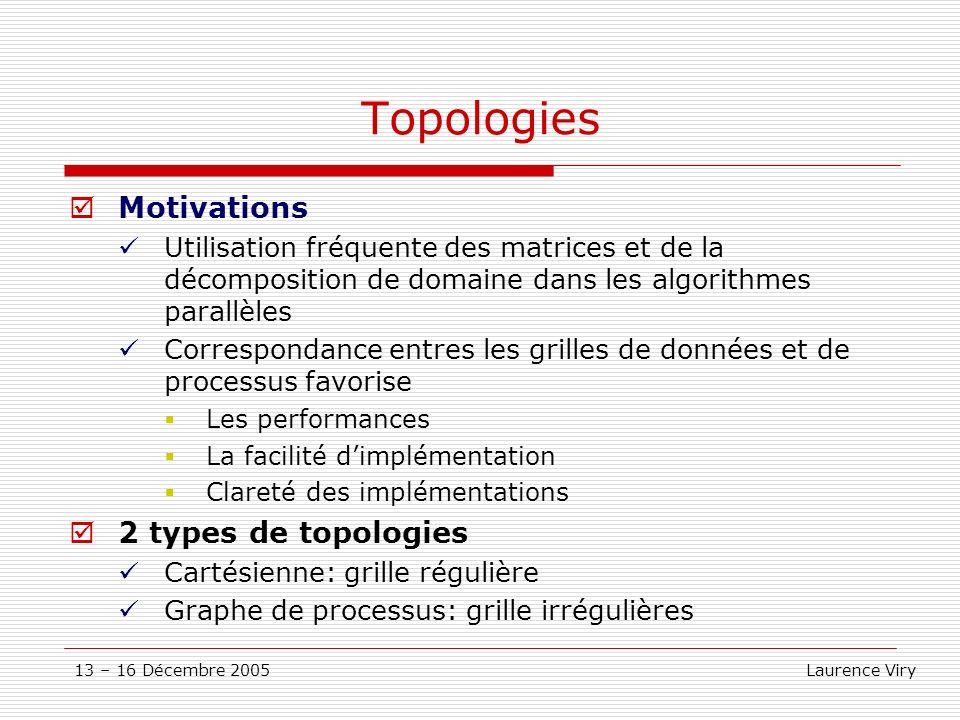 13 – 16 Décembre 2005 Laurence Viry Topologies Motivations Utilisation fréquente des matrices et de la décomposition de domaine dans les algorithmes p