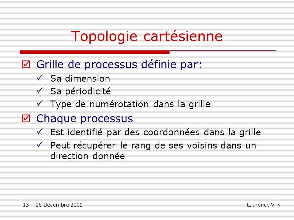 13 – 16 Décembre 2005 Laurence Viry Topologie cartésienne Grille de processus définie par: Sa dimension Sa périodicité Type de numérotation dans la gr