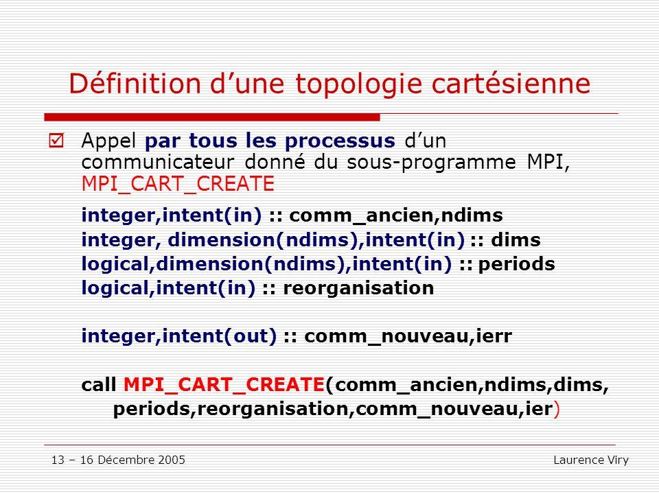 13 – 16 Décembre 2005 Laurence Viry Définition dune topologie cartésienne Appel par tous les processus dun communicateur donné du sous-programme MPI,