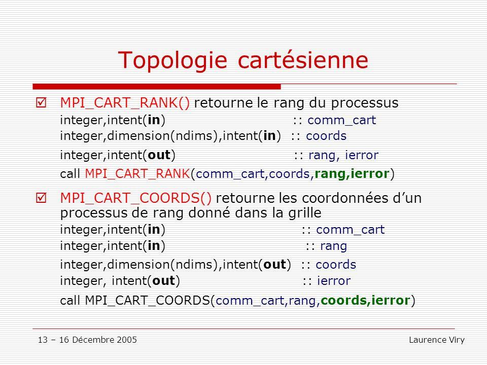 13 – 16 Décembre 2005 Laurence Viry Topologie cartésienne MPI_CART_RANK() retourne le rang du processus integer,intent(in) :: comm_cart integer,dimens