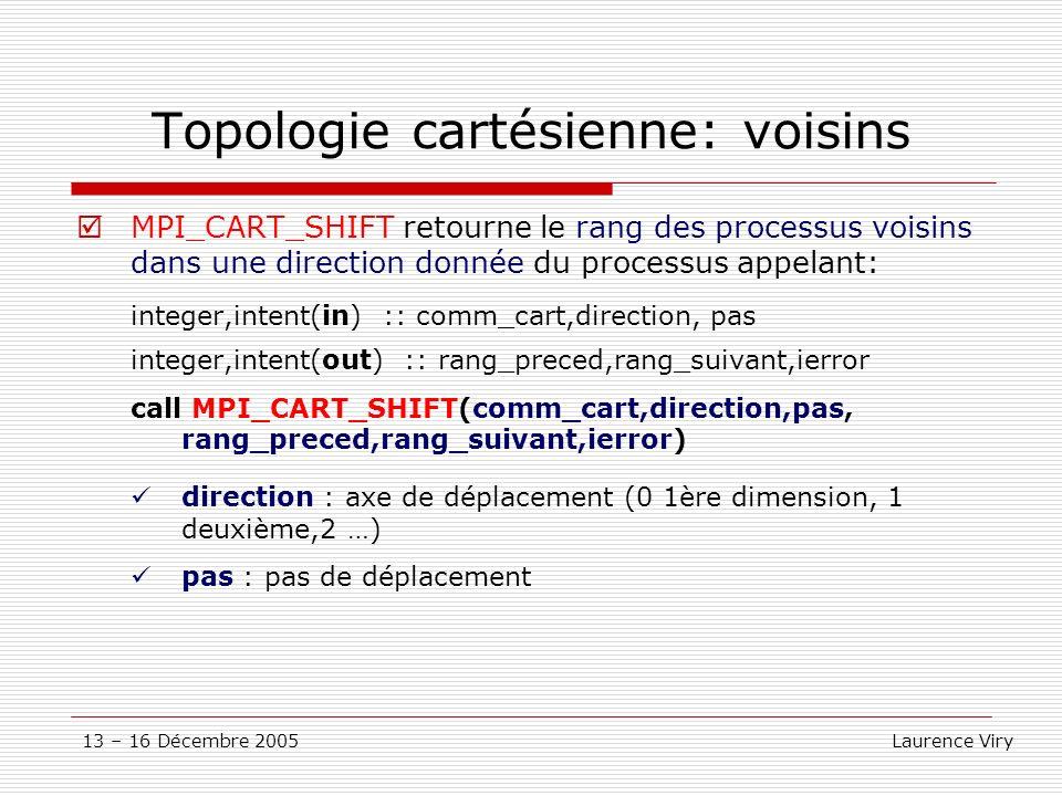 13 – 16 Décembre 2005 Laurence Viry Topologie cartésienne: voisins MPI_CART_SHIFT retourne le rang des processus voisins dans une direction donnée du