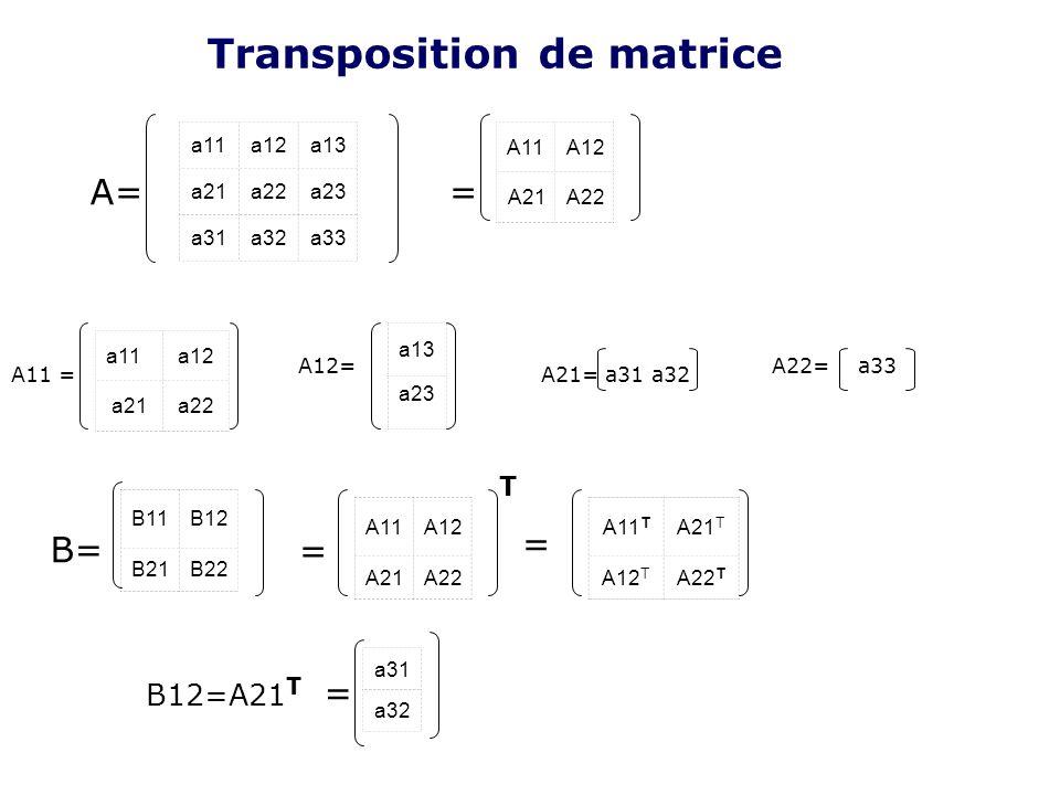 Transposition de matrice A= a11a12a13 a21a22a23 a31a32a33 = A11A12 A21A22 a11a12 a21a22 A11 = A12= a13 a23 A21= a31 a32 A22= a33 B= B11B12 B21B22 = A1