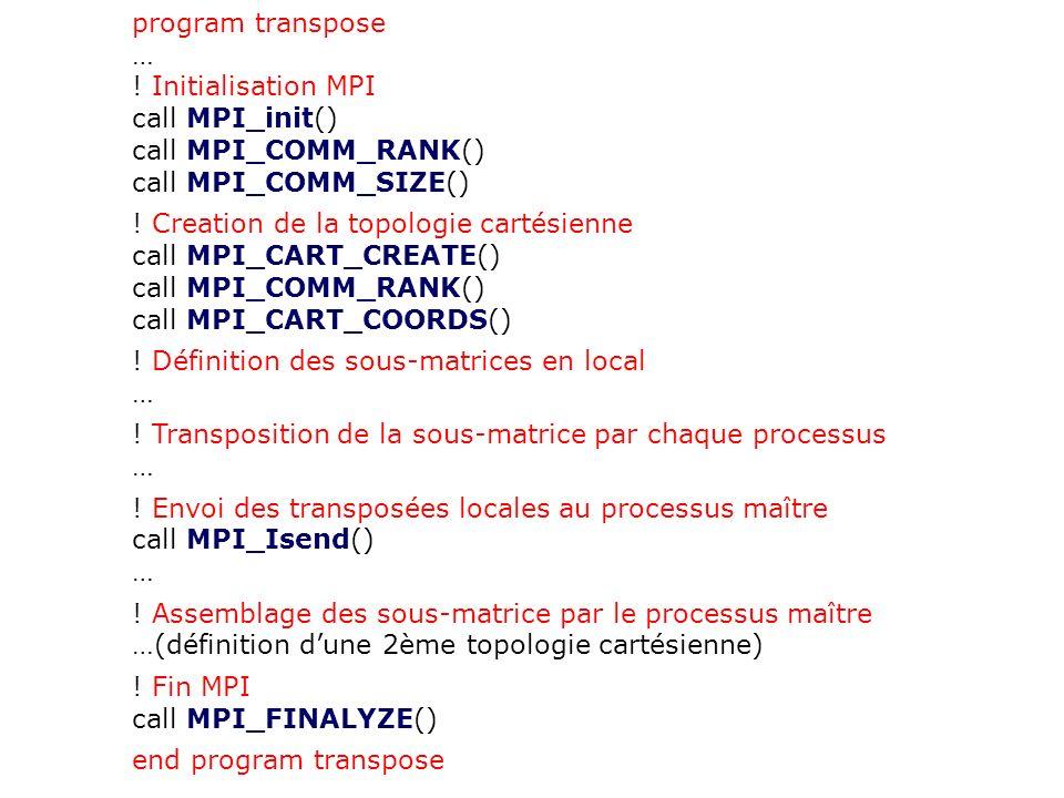program transpose … ! Initialisation MPI call MPI_init() call MPI_COMM_RANK() call MPI_COMM_SIZE() ! Creation de la topologie cartésienne call MPI_CAR
