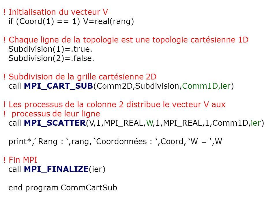 ! Initialisation du vecteur V if (Coord(1) == 1) V=real(rang) ! Chaque ligne de la topologie est une topologie cartésienne 1D Subdivision(1)=.true. Su