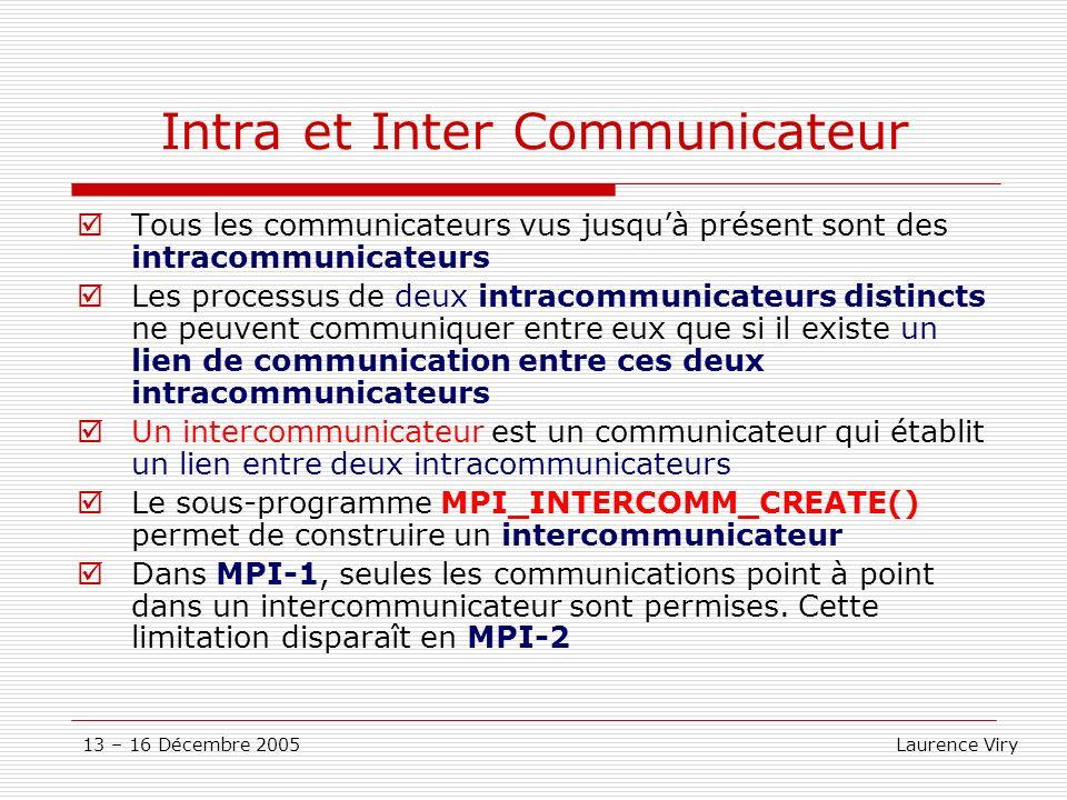 13 – 16 Décembre 2005 Laurence Viry Intra et Inter Communicateur Tous les communicateurs vus jusquà présent sont des intracommunicateurs Les processus