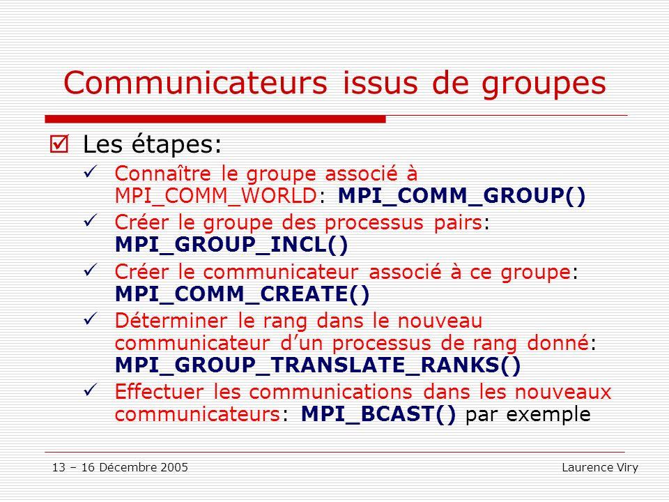 13 – 16 Décembre 2005 Laurence Viry Communicateurs issus de groupes Les étapes: Connaître le groupe associé à MPI_COMM_WORLD: MPI_COMM_GROUP() Créer l