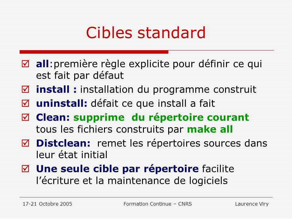 17-21 Octobre 2005 Formation Continue – CNRS Laurence Viry Cibles standard all:première règle explicite pour définir ce qui est fait par défaut instal