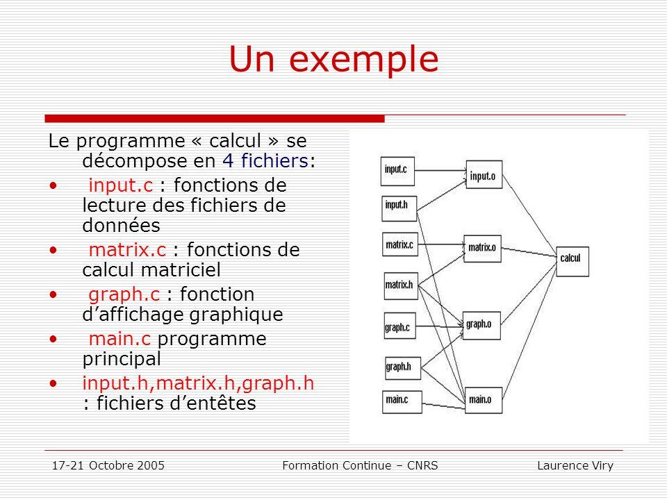 17-21 Octobre 2005 Formation Continue – CNRS Laurence Viry Un exemple Le programme « calcul » se décompose en 4 fichiers: input.c : fonctions de lectu