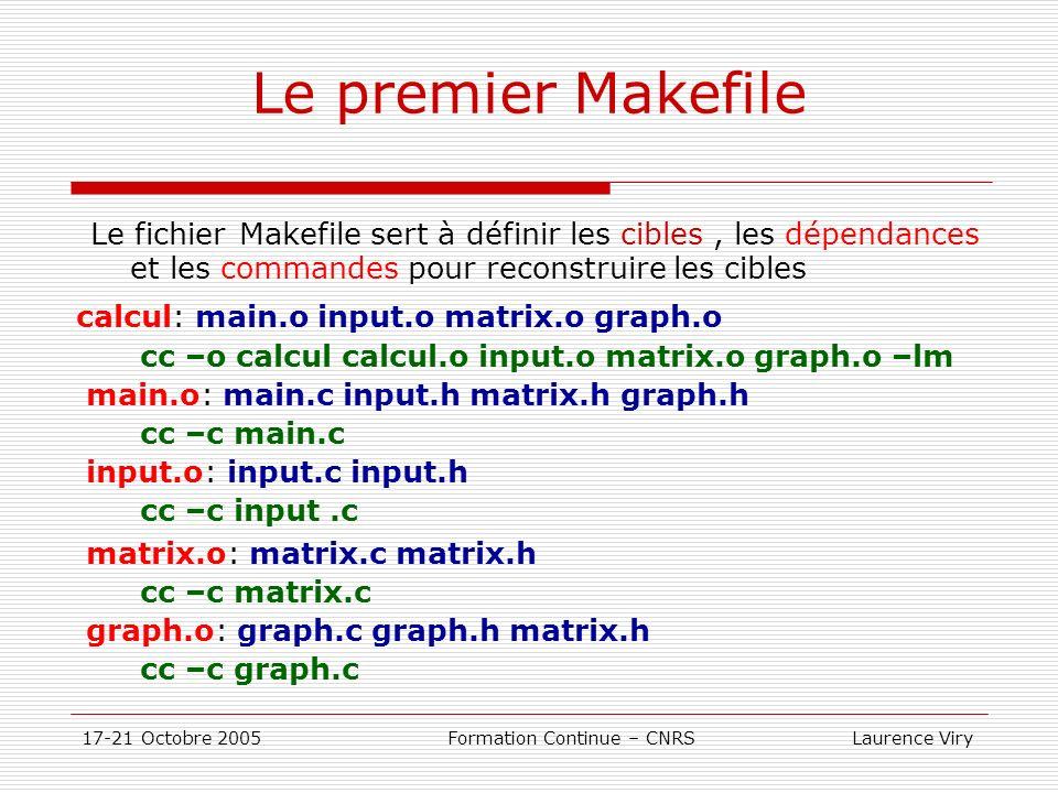 17-21 Octobre 2005 Formation Continue – CNRS Laurence Viry Le premier Makefile Le fichier Makefile sert à définir les cibles, les dépendances et les c
