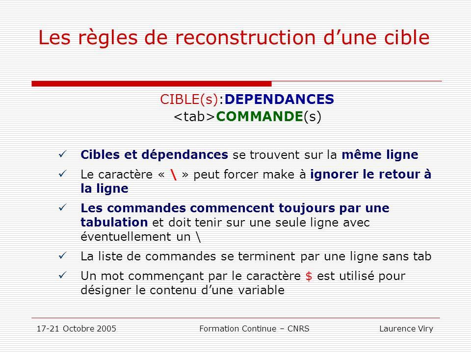 17-21 Octobre 2005 Formation Continue – CNRS Laurence Viry Les règles de reconstruction dune cible CIBLE(s):DEPENDANCES COMMANDE(s) Cibles et dépendan